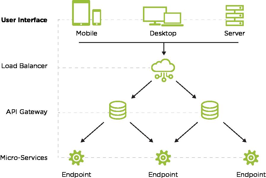 open-service-diagram-01@2x